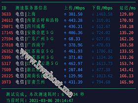 电信用户使用搬瓦工哪个机房速度快,电信用户 VPS 服务器选择建议