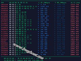 移动用户使用搬瓦工哪个机房速度快,移动用户 VPS 服务器选择建议