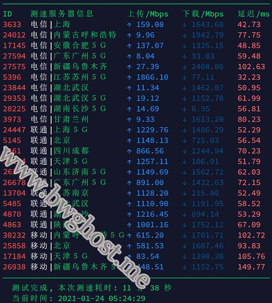 搬瓦工日本软银限量版 VPS 下载速度/延迟测试/丢包率综合评测